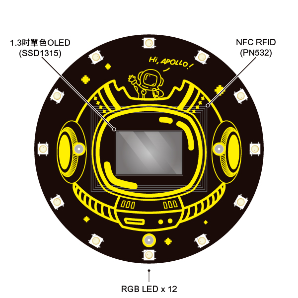 APOLLO 11號 正面規格
