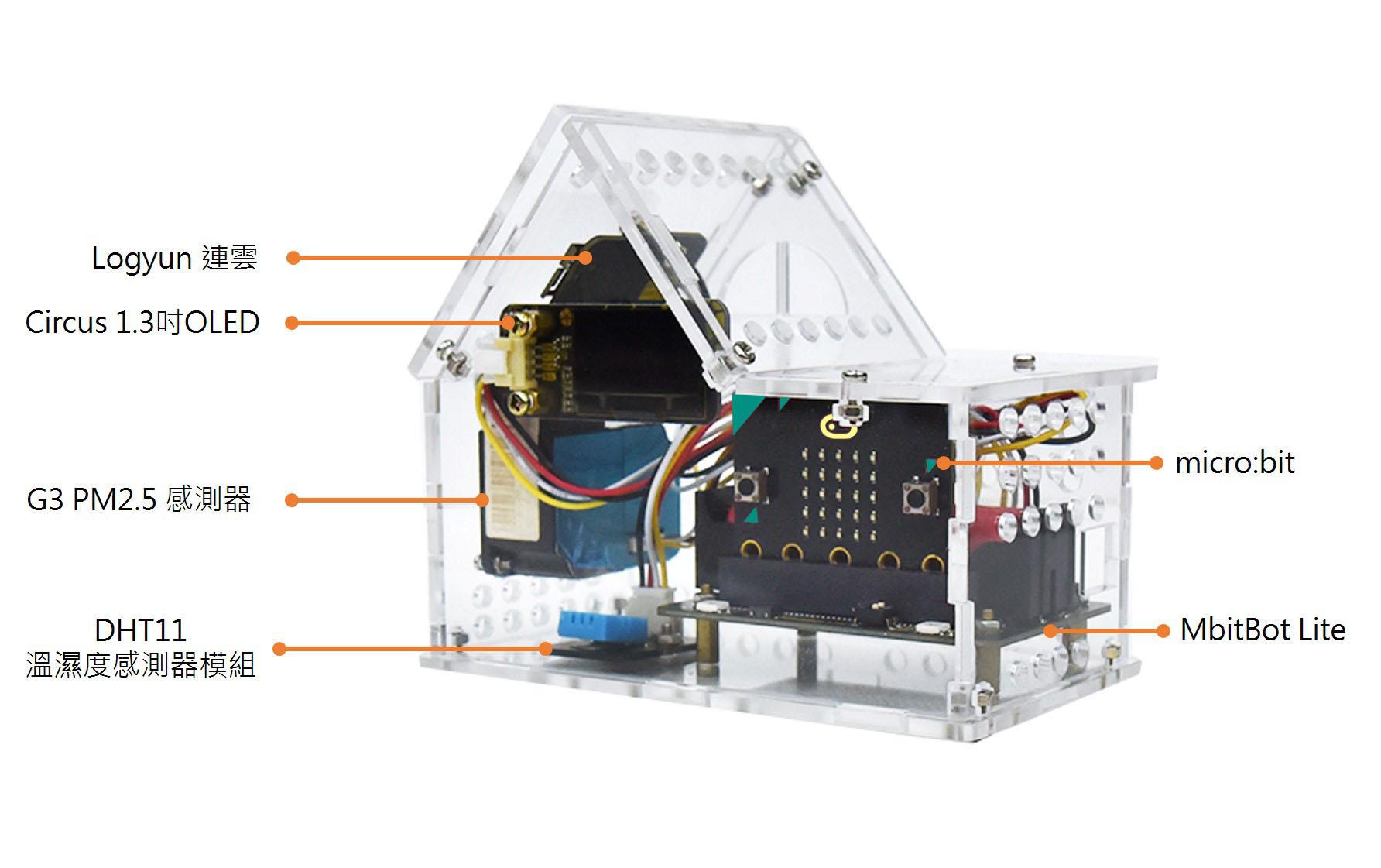 micro:bit 空氣小屋(Lite版本)