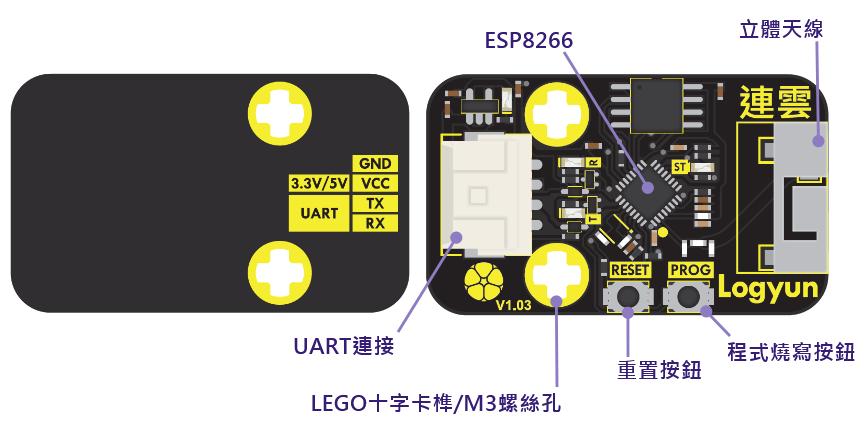 3. Logyun 連雲 Wi-Fi 模組能資料上傳與取得