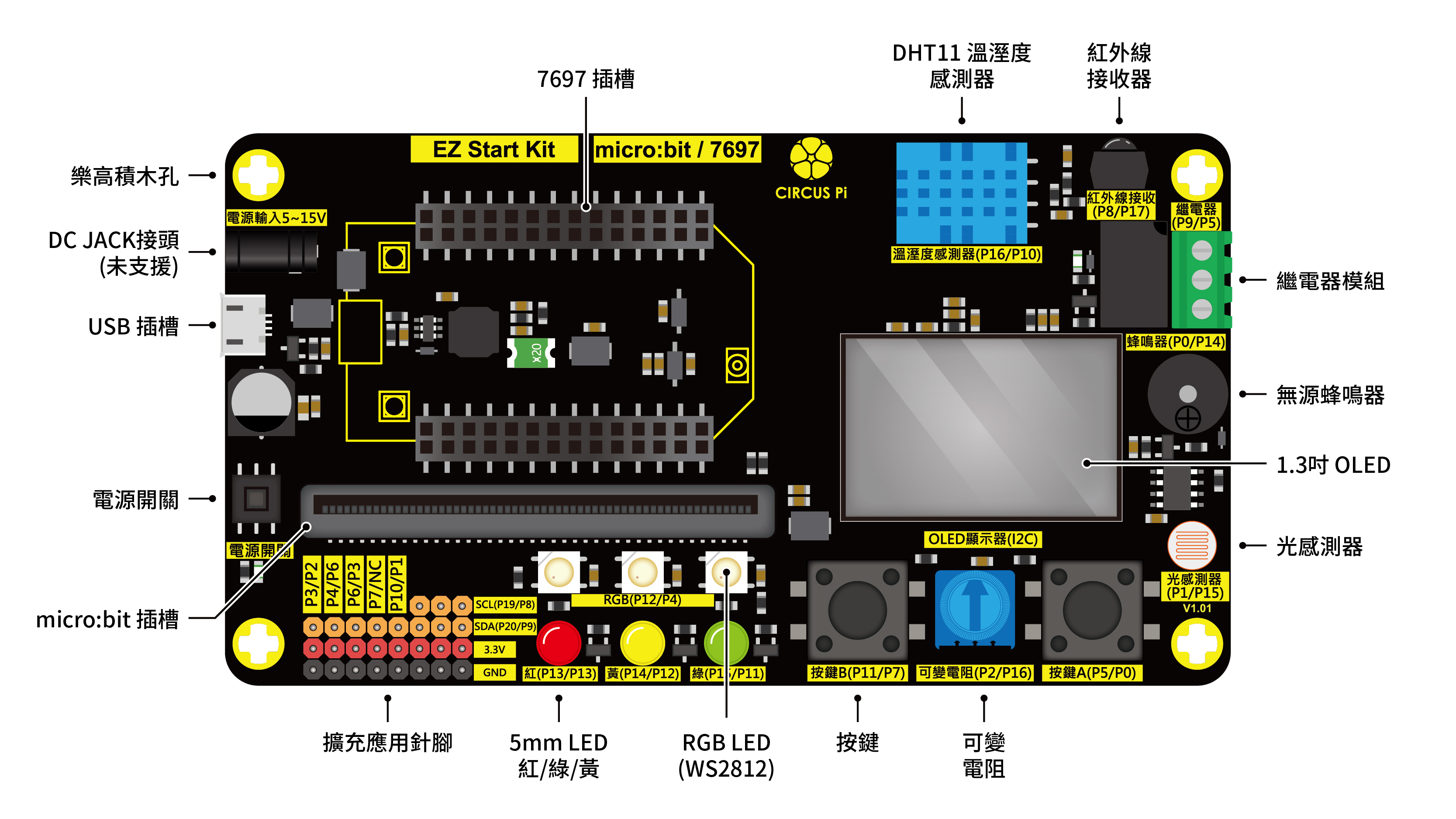 EZ Start Kit,擴展板