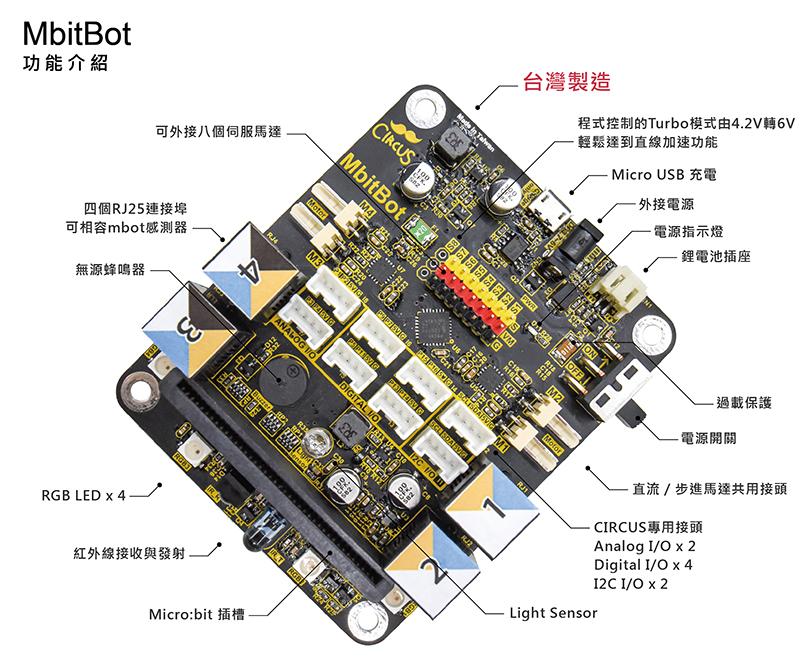 Micro:bit microbit 擴展版